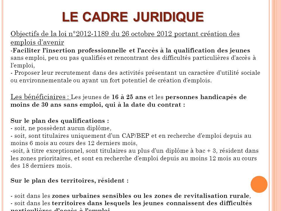LE CADRE JURIDIQUE Objectifs de la loi n°2012-1189 du 26 octobre 2012 portant création des emplois davenir - Faciliter linsertion professionnelle et l