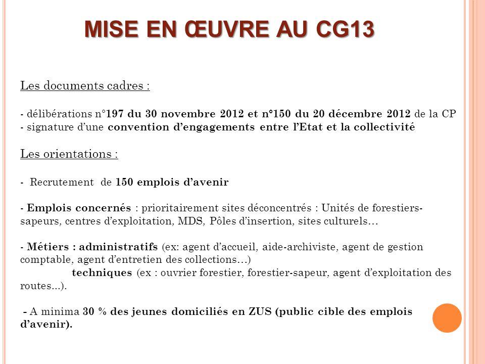 MISE EN ŒUVRE AU CG13 Les documents cadres : - délibérations n° 197 du 30 novembre 2012 et n°150 du 20 décembre 2012 de la CP - signature dune convent