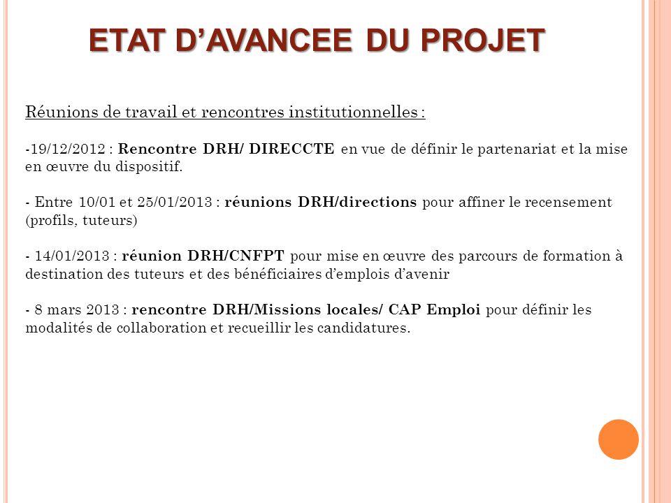 ETAT DAVANCEE DU PROJET Réunions de travail et rencontres institutionnelles : -19/12/2012 : Rencontre DRH/ DIRECCTE en vue de définir le partenariat e