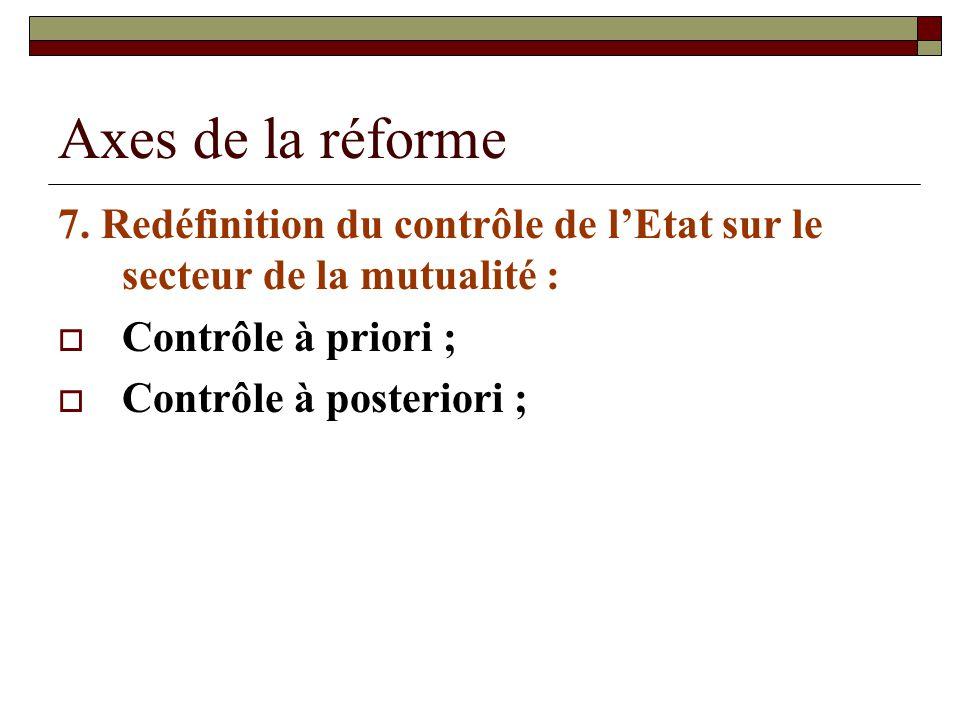 Axes de la réforme 7. Redéfinition du contrôle de lEtat sur le secteur de la mutualité : Contrôle à priori ; Contrôle à posteriori ;