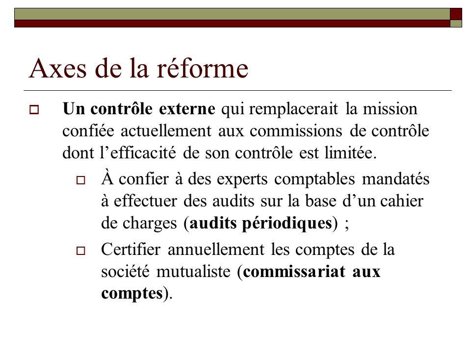 Axes de la réforme Un contrôle externe qui remplacerait la mission confiée actuellement aux commissions de contrôle dont lefficacité de son contrôle e