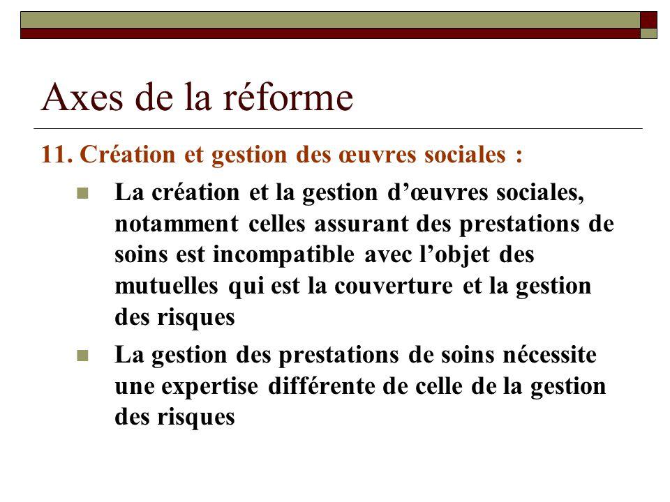 Axes de la réforme 11. Création et gestion des œuvres sociales : La création et la gestion dœuvres sociales, notamment celles assurant des prestations