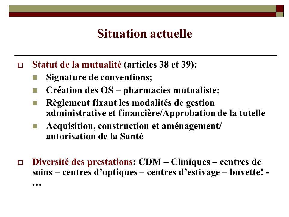 Situation actuelle Statut de la mutualité (articles 38 et 39): Signature de conventions; Création des OS – pharmacies mutualiste; Règlement fixant les