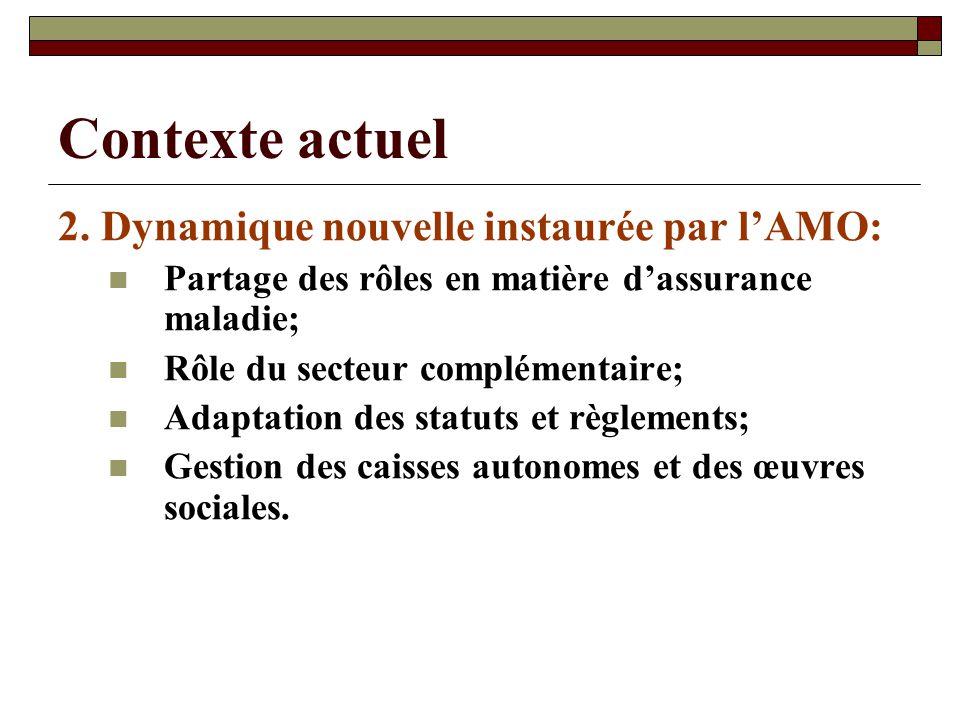 Contexte actuel 2. Dynamique nouvelle instaurée par lAMO: Partage des rôles en matière dassurance maladie; Rôle du secteur complémentaire; Adaptation