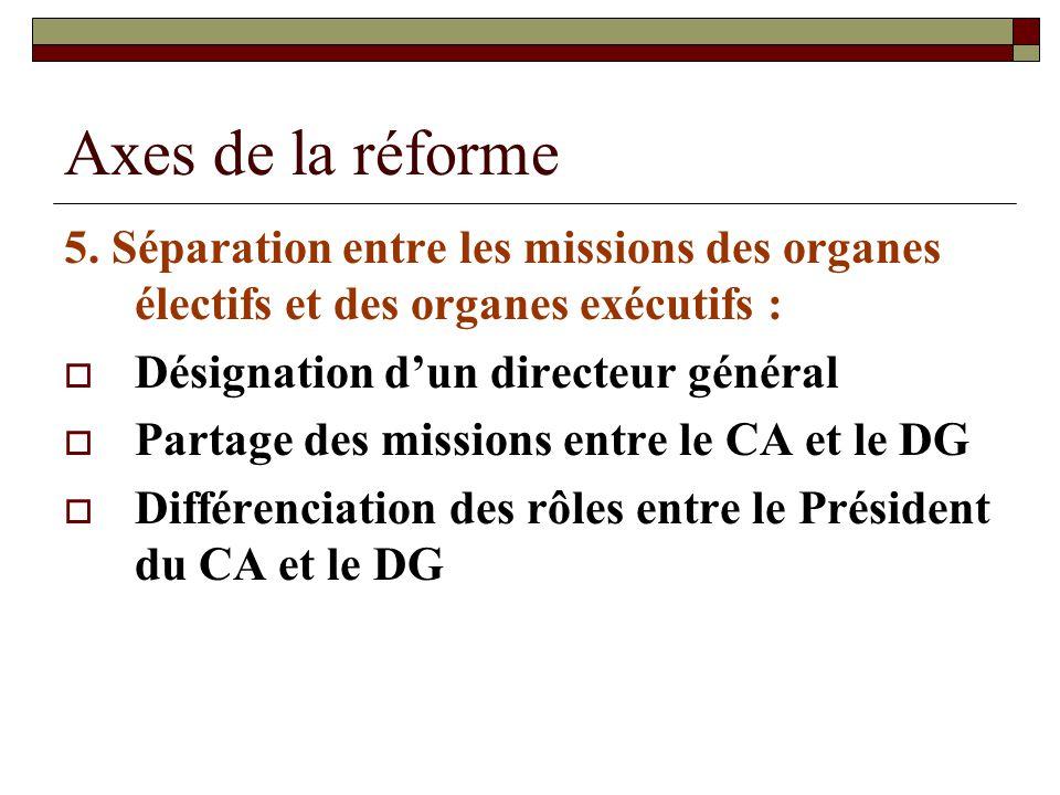Axes de la réforme 5. Séparation entre les missions des organes électifs et des organes exécutifs : Désignation dun directeur général Partage des miss
