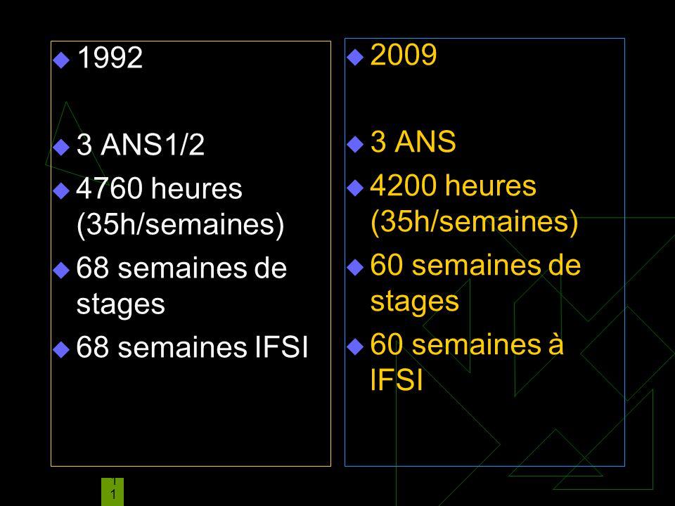 NMARIANI NOUVEAU PROGRAMME INFOS ETABLISSEMENTS;pp 1 1992 3 ANS1/2 4760 heures (35h/semaines) 68 semaines de stages 68 semaines IFSI 2009 3 ANS 4200 h