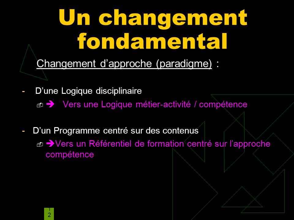 NMARIANI NOUVEAU PROGRAMME INFOS ETABLISSEMENTS;pp 1212 Un changement fondamental Changement dapproche (paradigme) : - Dune Logique disciplinaire Vers