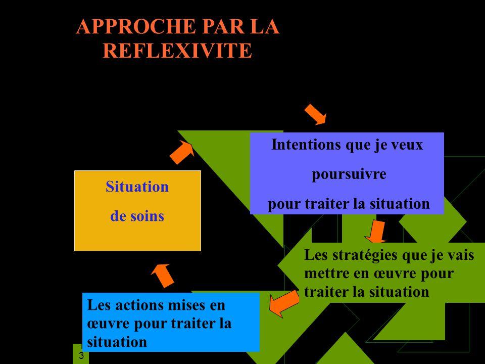 NMARIANI NOUVEAU PROGRAMME INFOS ETABLISSEMENTS;pp 1313 APPROCHE PAR LA REFLEXIVITE Les actions mises en œuvre pour traiter la situation Intentions qu