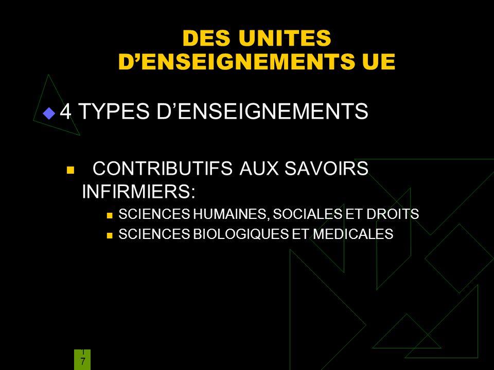 NMARIANI NOUVEAU PROGRAMME INFOS ETABLISSEMENTS;pp 1717 DES UNITES DENSEIGNEMENTS UE 4 TYPES DENSEIGNEMENTS CONTRIBUTIFS AUX SAVOIRS INFIRMIERS: SCIEN