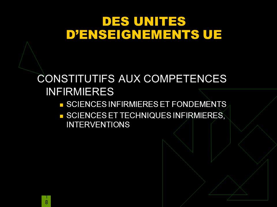 NMARIANI NOUVEAU PROGRAMME INFOS ETABLISSEMENTS;pp 1818 DES UNITES DENSEIGNEMENTS UE CONSTITUTIFS AUX COMPETENCES INFIRMIERES SCIENCES INFIRMIERES ET