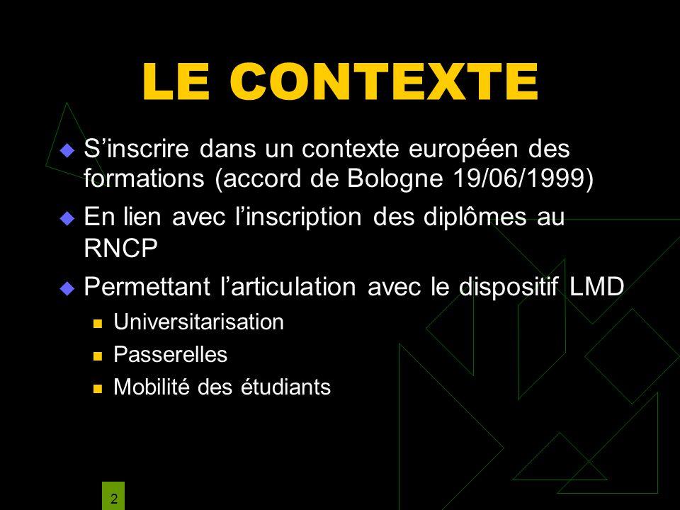 NMARIANI NOUVEAU PROGRAMME INFOS ETABLISSEMENTS;pp 2 LE CONTEXTE Sinscrire dans un contexte européen des formations (accord de Bologne 19/06/1999) En