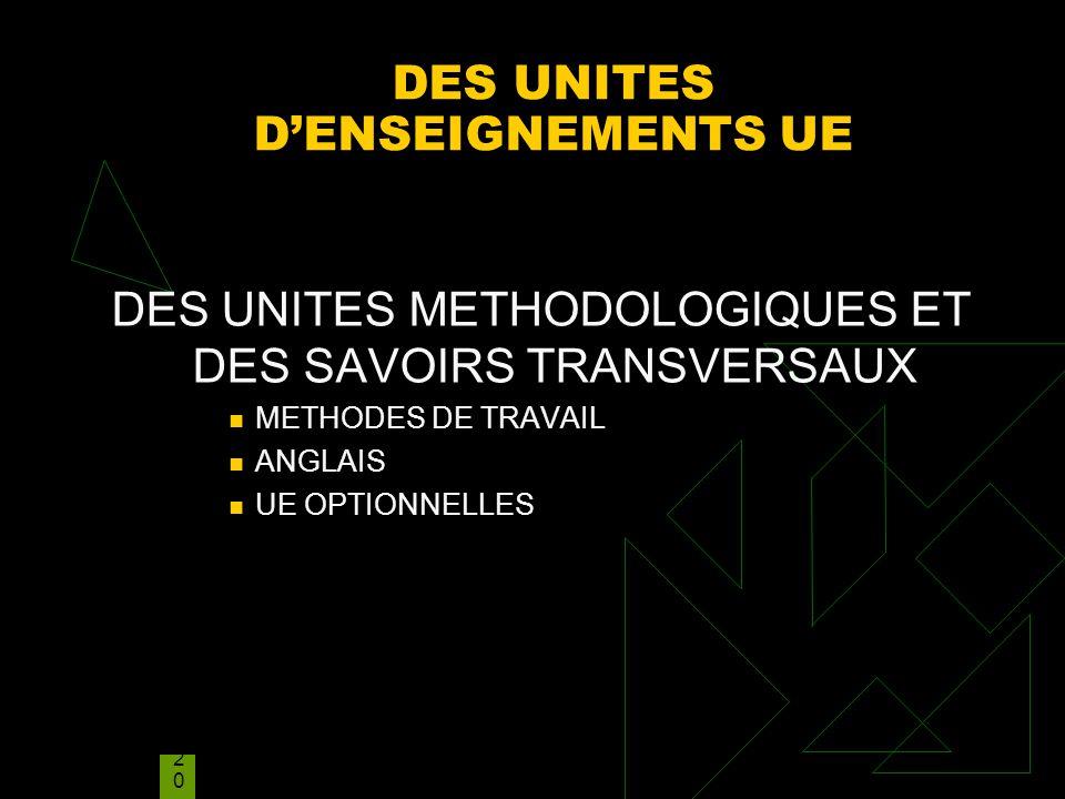 NMARIANI NOUVEAU PROGRAMME INFOS ETABLISSEMENTS;pp 2020 DES UNITES DENSEIGNEMENTS UE DES UNITES METHODOLOGIQUES ET DES SAVOIRS TRANSVERSAUX METHODES D
