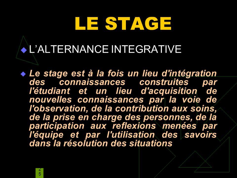 NMARIANI NOUVEAU PROGRAMME INFOS ETABLISSEMENTS;pp 2525 LE STAGE LALTERNANCE INTEGRATIVE Le stage est à la fois un lieu d'intégration des connaissance