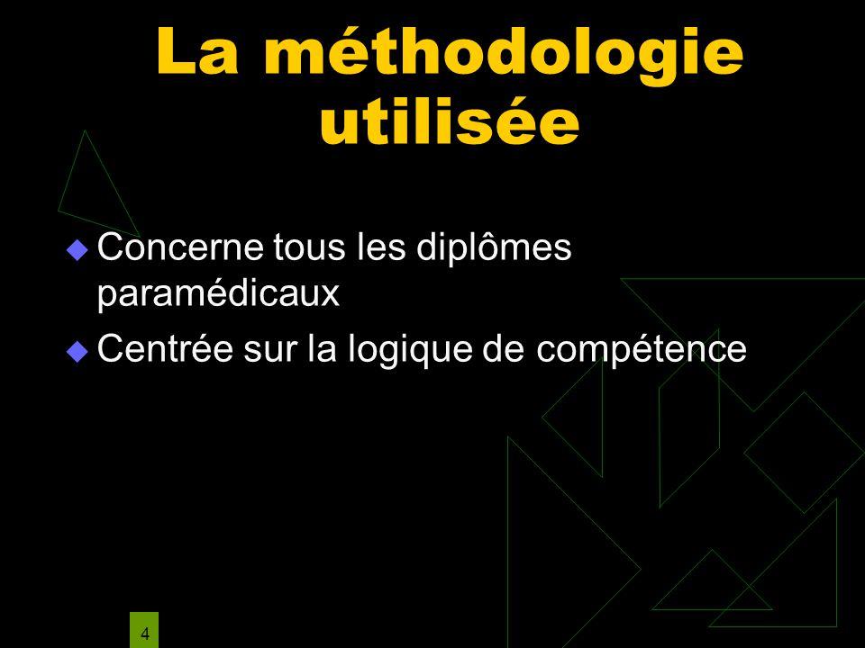 NMARIANI NOUVEAU PROGRAMME INFOS ETABLISSEMENTS;pp 4 La méthodologie utilisée Concerne tous les diplômes paramédicaux Centrée sur la logique de compét