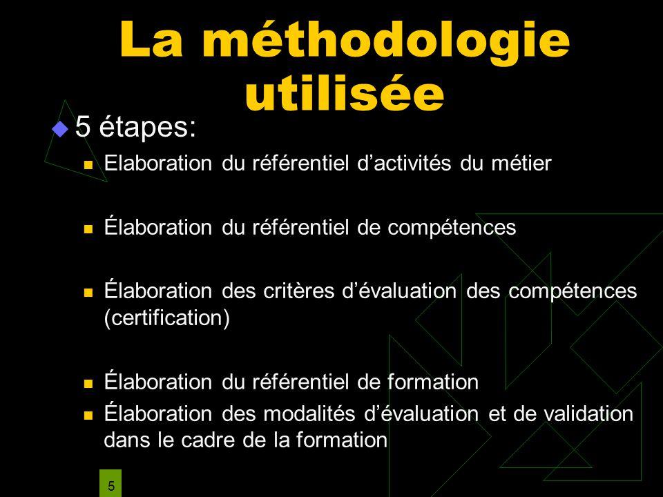 NMARIANI NOUVEAU PROGRAMME INFOS ETABLISSEMENTS;pp 5 La méthodologie utilisée 5 étapes: Elaboration du référentiel dactivités du métier Élaboration du
