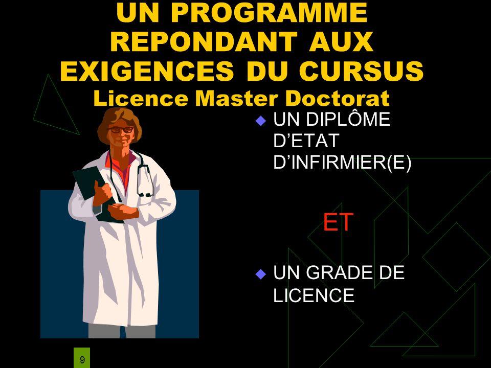 NMARIANI NOUVEAU PROGRAMME INFOS ETABLISSEMENTS;pp 9 UN PROGRAMME REPONDANT AUX EXIGENCES DU CURSUS Licence Master Doctorat UN DIPLÔME DETAT DINFIRMIE