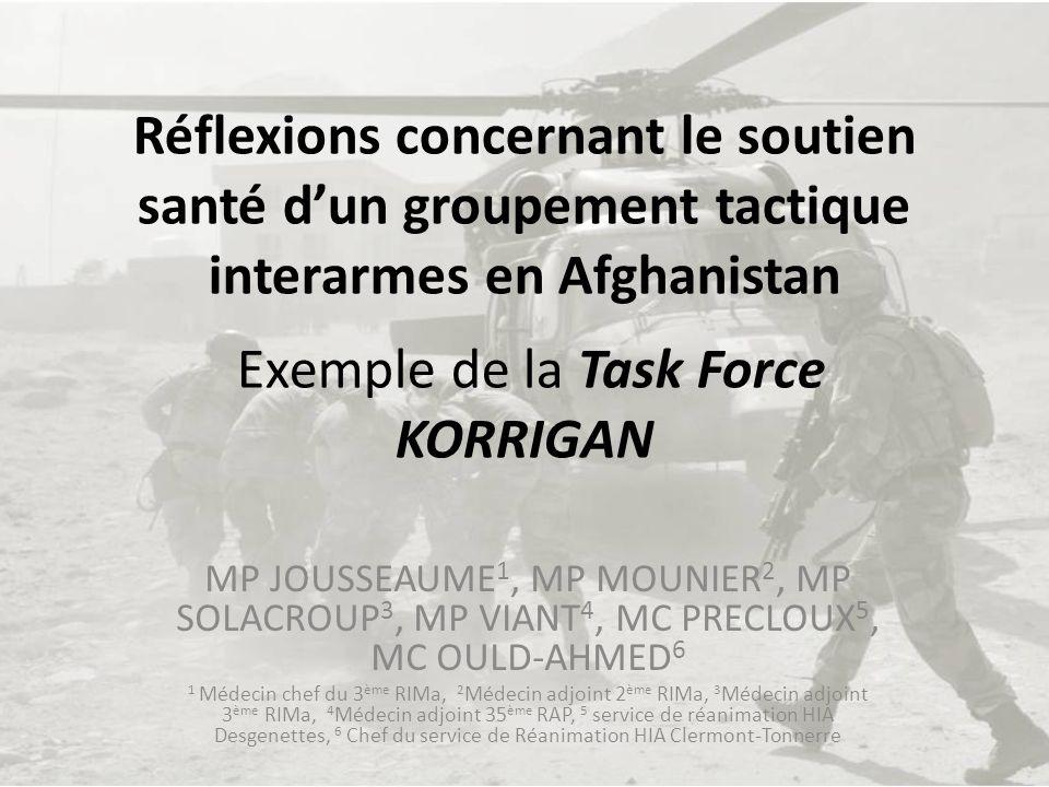 Réflexions concernant le soutien santé dun groupement tactique interarmes en Afghanistan Exemple de la Task Force KORRIGAN MP JOUSSEAUME 1, MP MOUNIER