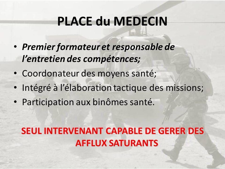PLACE du MEDECIN Premier formateur et responsable de lentretien des compétences; Coordonateur des moyens santé; Intégré à lélaboration tactique des mi