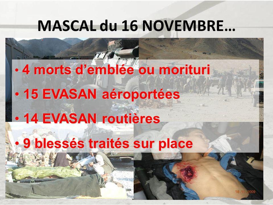 MASCAL du 16 NOVEMBRE… 4 morts demblée ou morituri 15 EVASAN aéroportées 15 EVASAN aéroportées 14 EVASAN routières 14 EVASAN routières 9 blessés trait