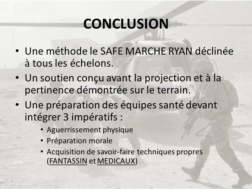 CONCLUSION Une méthode le SAFE MARCHE RYAN déclinée à tous les échelons. Un soutien conçu avant la projection et à la pertinence démontrée sur le terr