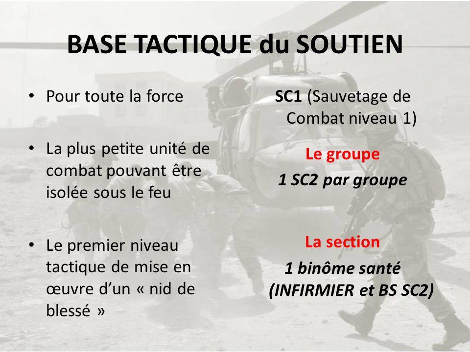 SOUTIEN SANTE OPERATIONNEL du SGTIA EQUIPE GROUPE SECTION SGTIA Formation SC1 1 Référent Sauvetage de Combat (SC2) 1 binôme santé MED ou INF + BS 1 MED et 1 BS (point de regroupement des blessés) RSC INF/BS
