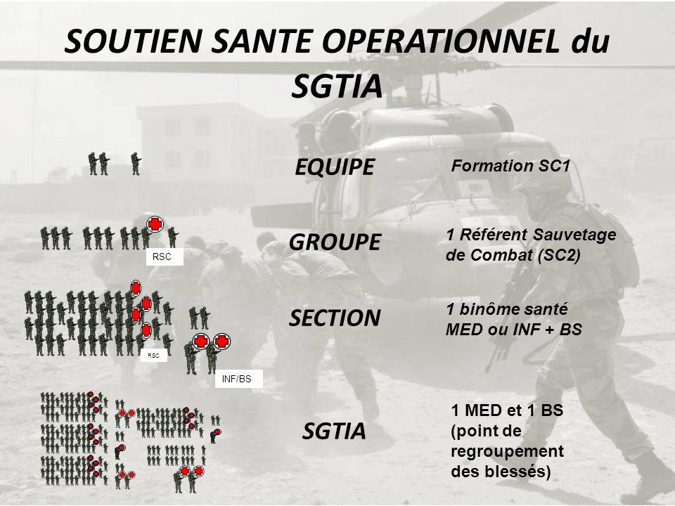 SOUTIEN SANTE OPERATIONNEL du SGTIA EQUIPE GROUPE SECTION SGTIA Formation SC1 1 Référent Sauvetage de Combat (SC2) 1 binôme santé MED ou INF + BS 1 ME
