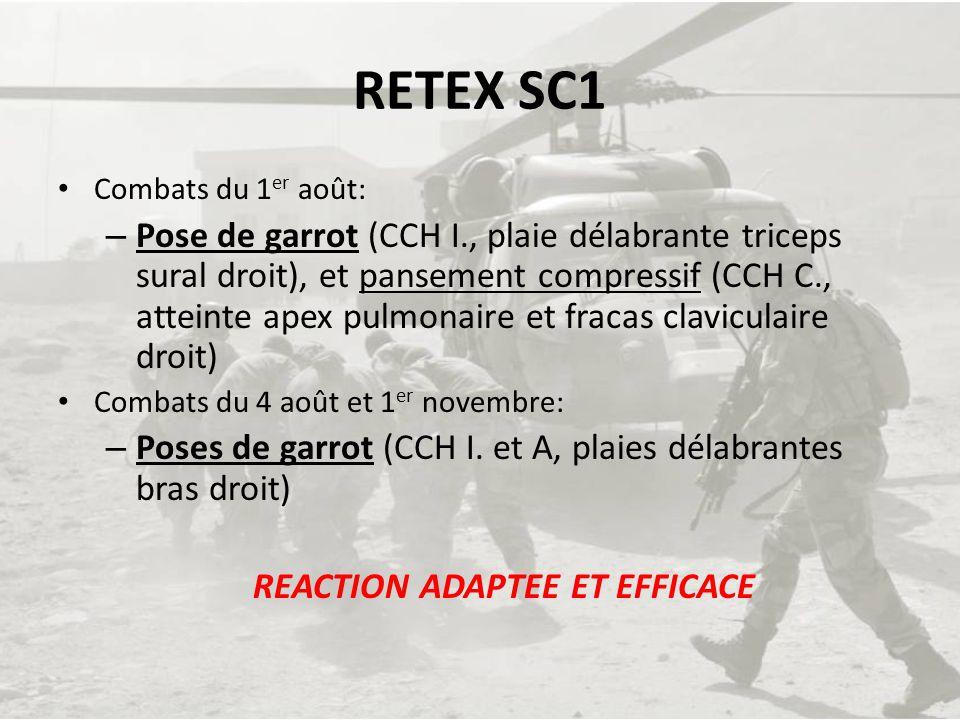 RETEX SC1 Combats du 1 er août: – Pose de garrot (CCH I., plaie délabrante triceps sural droit), et pansement compressif (CCH C., atteinte apex pulmon