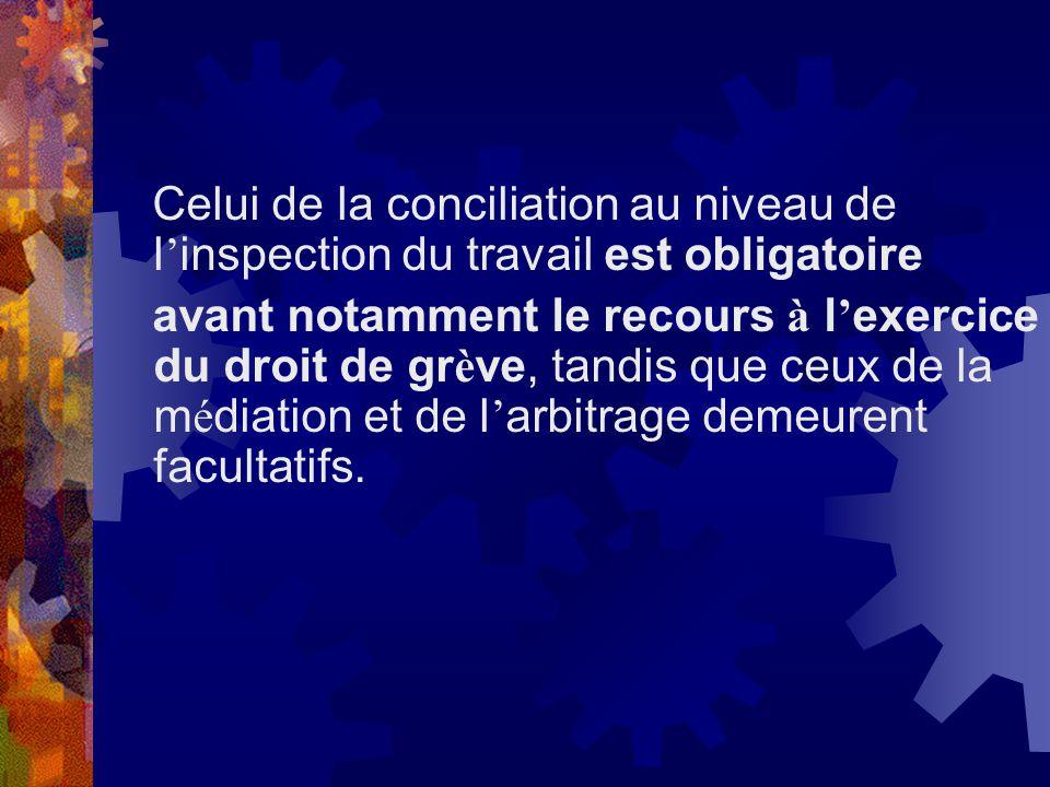Celui de la conciliation au niveau de l inspection du travail est obligatoire avant notamment le recours à l exercice du droit de gr è ve, tandis que