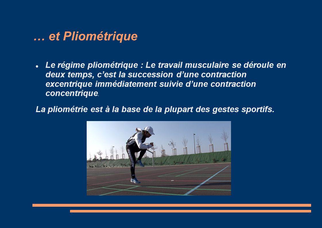 … et Pliométrique Le régime pliométrique : Le travail musculaire se déroule en deux temps, cest la succession dune contraction excentrique immédiateme