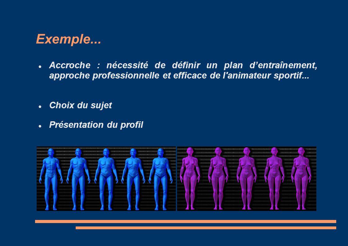 Exemple... Accroche : nécessité de définir un plan dentraînement, approche professionnelle et efficace de l'animateur sportif... Choix du sujet Présen
