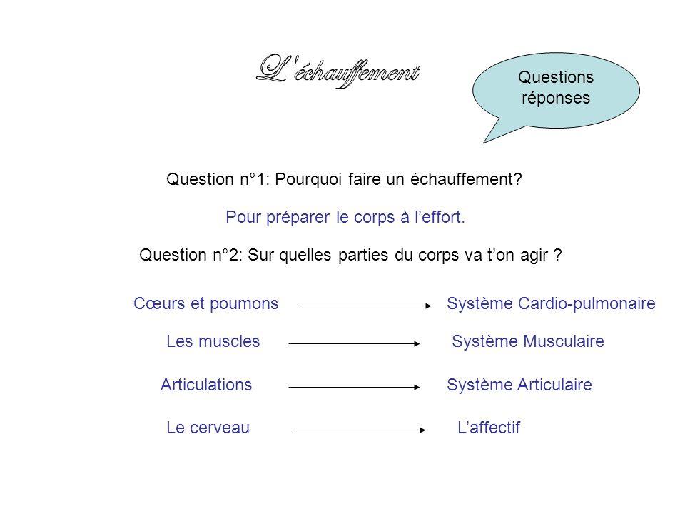 Question n°3 : Quel est le déroulement chronologique dun échauffement.