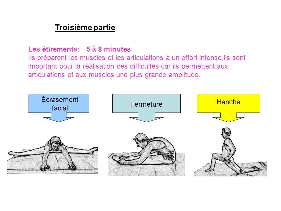 Positions et attitudes :8 à 12 minutes Cette partie est importante car cest la dernière avant la partie principale de lentraînement.