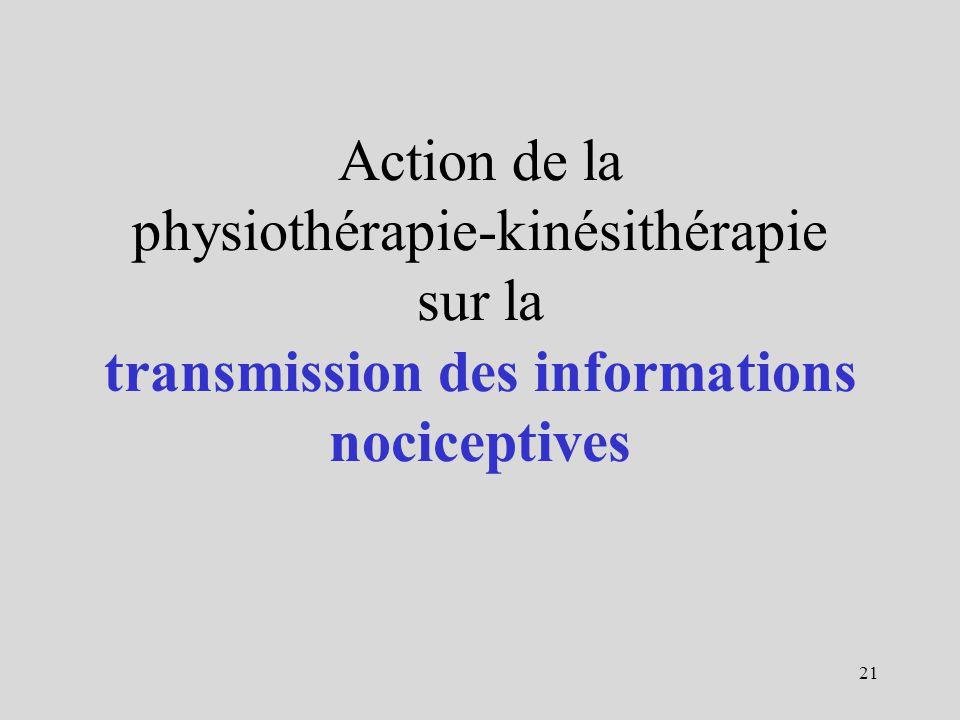 Action de la physiothérapie-kinésithérapie sur la transmission des informations nociceptives 21