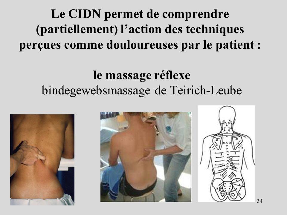 Le CIDN permet de comprendre (partiellement) laction des techniques perçues comme douloureuses par le patient : le massage réflexe bindegewebsmassage