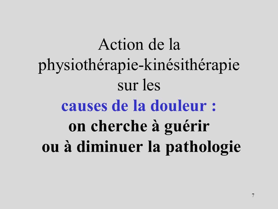 Action de la physiothérapie-kinésithérapie sur les causes de la douleur : on cherche à guérir ou à diminuer la pathologie 7