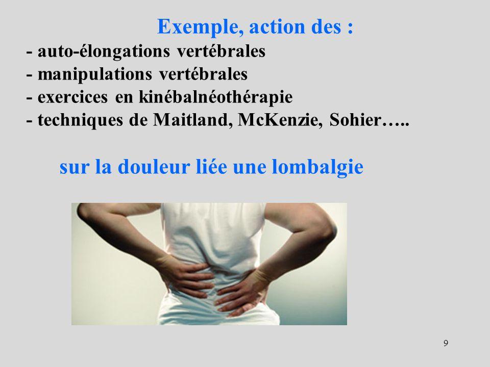 Exemple, action des : - auto-élongations vertébrales - manipulations vertébrales - exercices en kinébalnéothérapie - techniques de Maitland, McKenzie,
