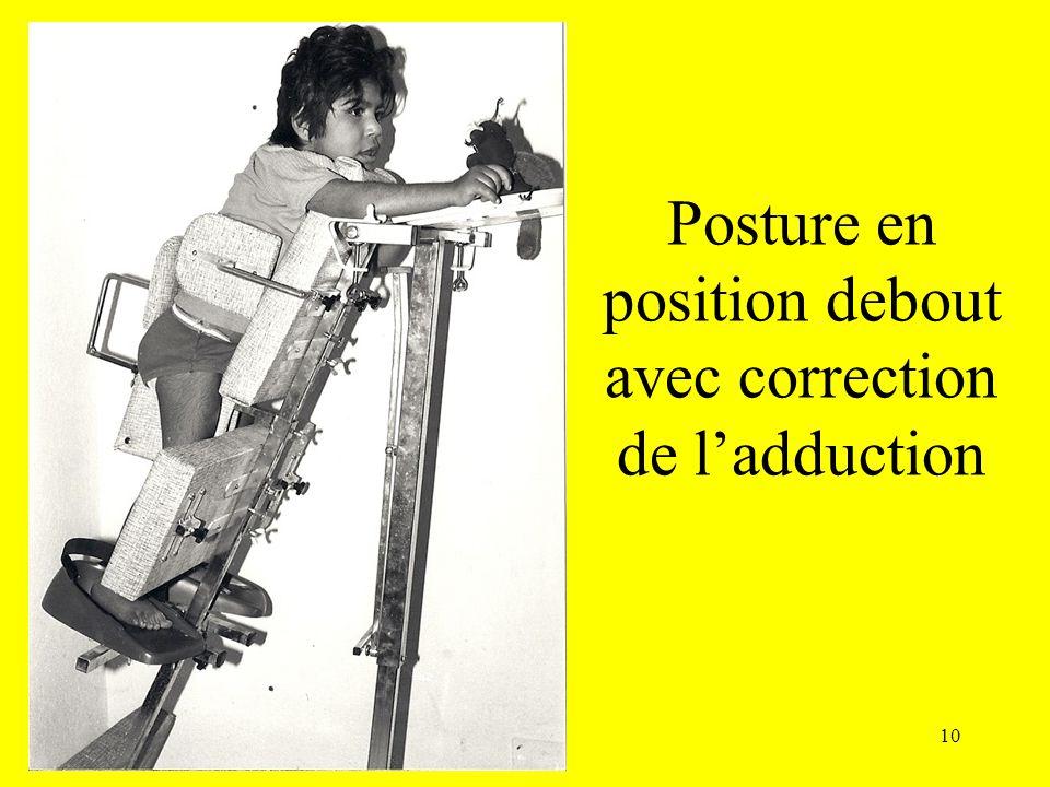 Posture en position debout avec correction de ladduction 10