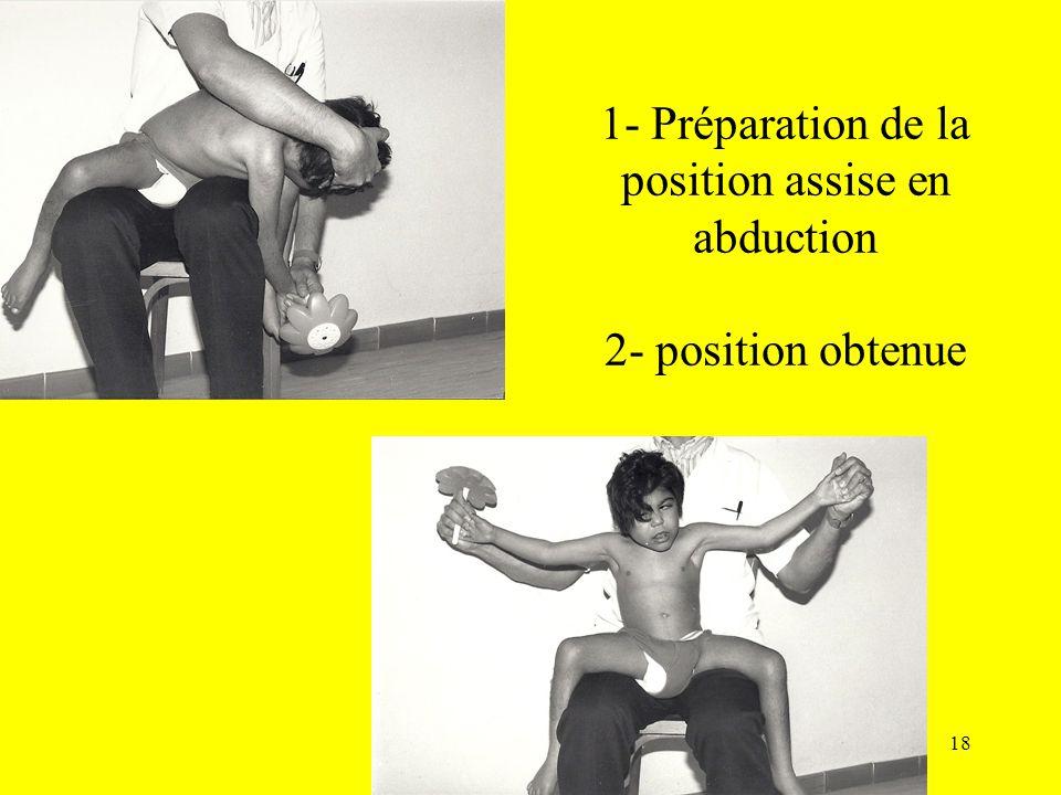 1- Préparation de la position assise en abduction 2- position obtenue 18