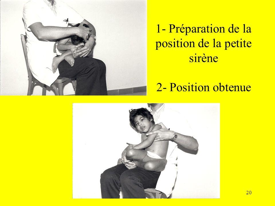 1- Préparation de la position de la petite sirène 2- Position obtenue 20