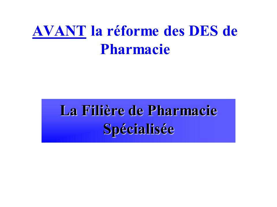 AVANT la réforme des DES de Pharmacie La Filière de Pharmacie Spécialisée