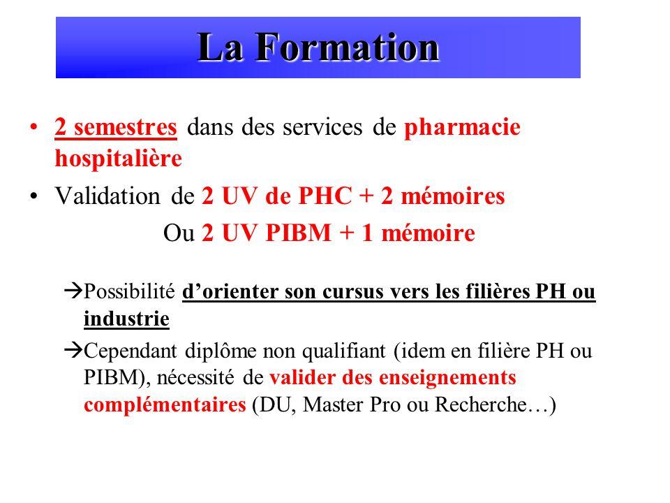 La Formation 2 semestres dans des services de pharmacie hospitalière Validation de 2 UV de PHC + 2 mémoires Ou 2 UV PIBM + 1 mémoire Possibilité dorie