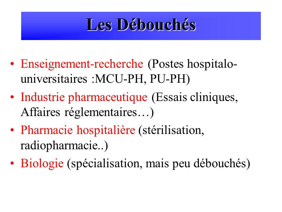Les Débouchés Enseignement-recherche (Postes hospitalo- universitaires :MCU-PH, PU-PH) Industrie pharmaceutique (Essais cliniques, Affaires réglementaires…) Pharmacie hospitalière (stérilisation, radiopharmacie..) Biologie (spécialisation, mais peu débouchés)