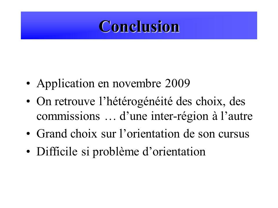 Application en novembre 2009 On retrouve lhétérogénéité des choix, des commissions … dune inter-région à lautre Grand choix sur lorientation de son cursus Difficile si problème dorientation Conclusion