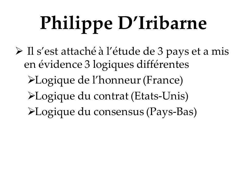 Philippe DIribarne Il sest attaché à létude de 3 pays et a mis en évidence 3 logiques différentes Logique de lhonneur (France) Logique du contrat (Eta