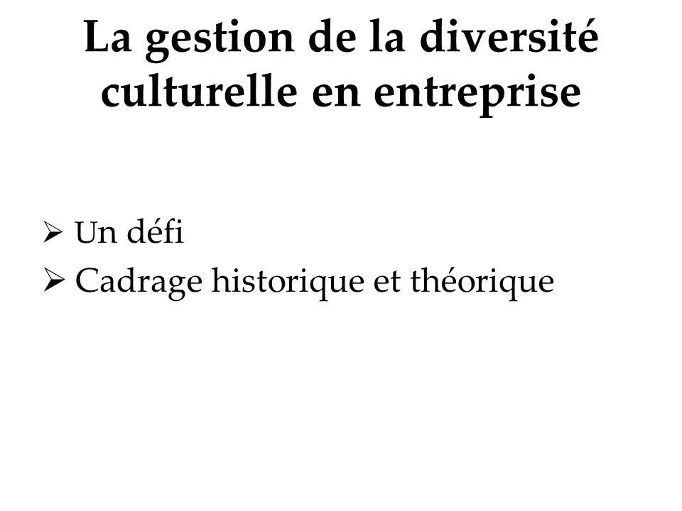 Évolution de la prise en compte de la dimension culturelle en entreprise Du déni à la reconnaissance Le management interculturel : une discipline récente Remarques La question de la langue Une piste à explorer ?