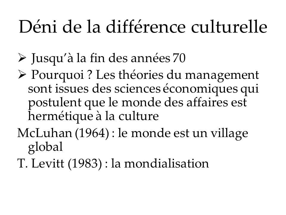 Déni de la différence culturelle Jusquà la fin des années 70 Pourquoi ? Les théories du management sont issues des sciences économiques qui postulent