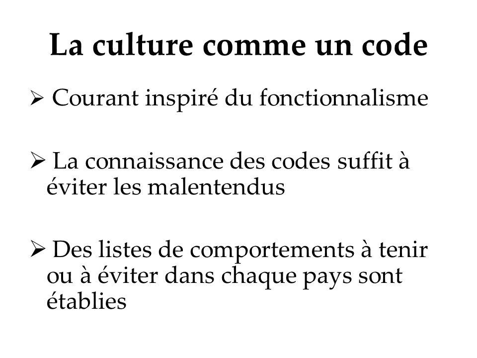 La culture comme un code Courant inspiré du fonctionnalisme La connaissance des codes suffit à éviter les malentendus Des listes de comportements à te