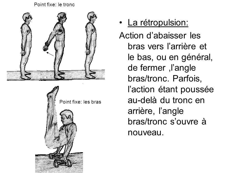 La rétropulsion: Action dabaisser les bras vers larrière et le bas, ou en général, de fermer,langle bras/tronc. Parfois, laction étant poussée au-delà