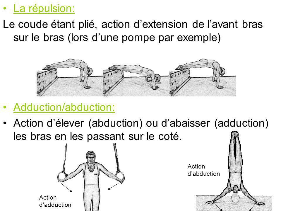 La répulsion: Le coude étant plié, action dextension de lavant bras sur le bras (lors dune pompe par exemple) Adduction/abduction: Action délever (abd