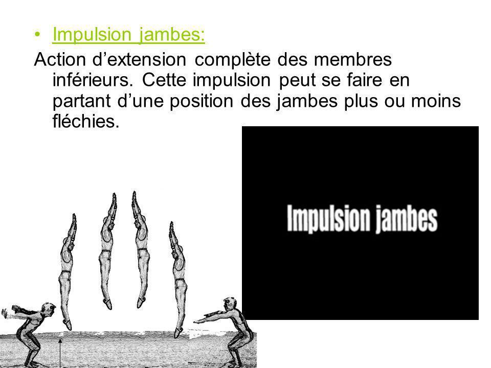 Impulsion jambes: Action dextension complète des membres inférieurs. Cette impulsion peut se faire en partant dune position des jambes plus ou moins f